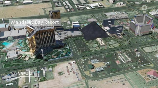 Thema Las Vegas Zum Fasching Paperbase Site