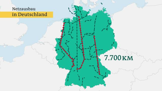 7.700 km Stromtrassen sollen ausgebaut werden.