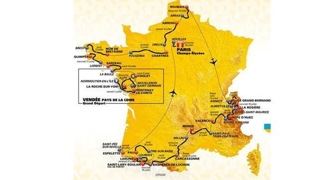 Das Erste Tour De France